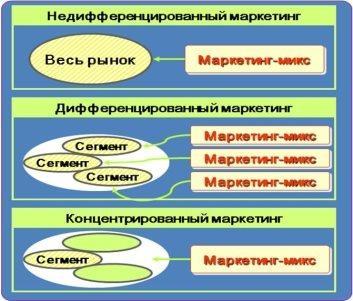http://utmagazine.ru/uploads/content/market2.jpg