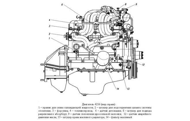 Схема устройства мотора УМЗ
