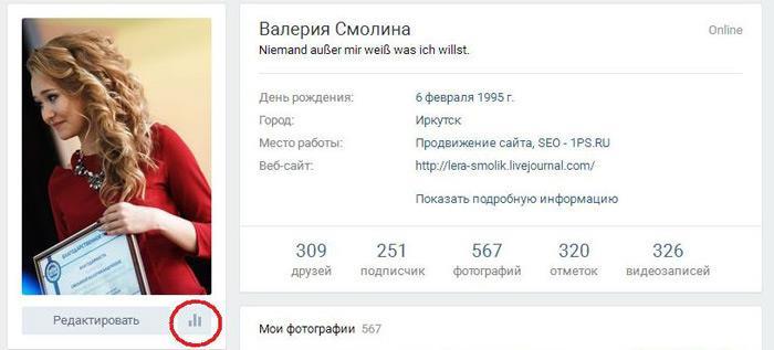 кнопка статистики под личной страницей