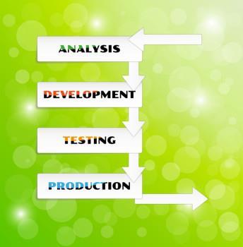 Бизнес план производства