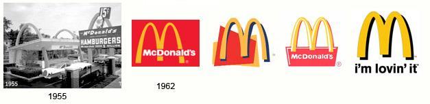 логотип Макдональдс