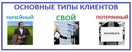 Где найти клиентов для продажи услуг
