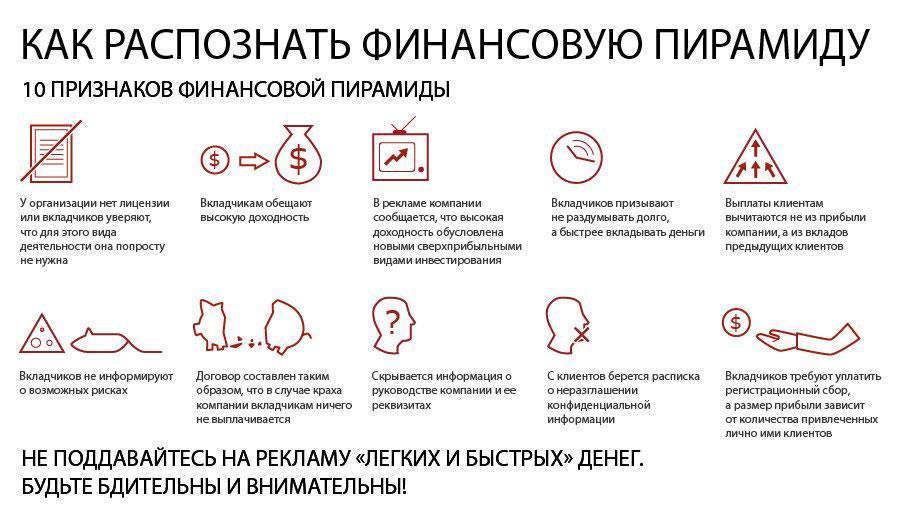 mlm_infografic