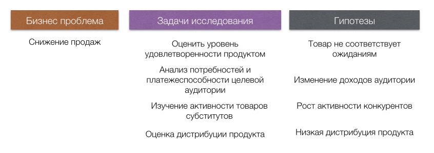 mi-process-pic2