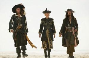 Контрафактная и пиратская продукция