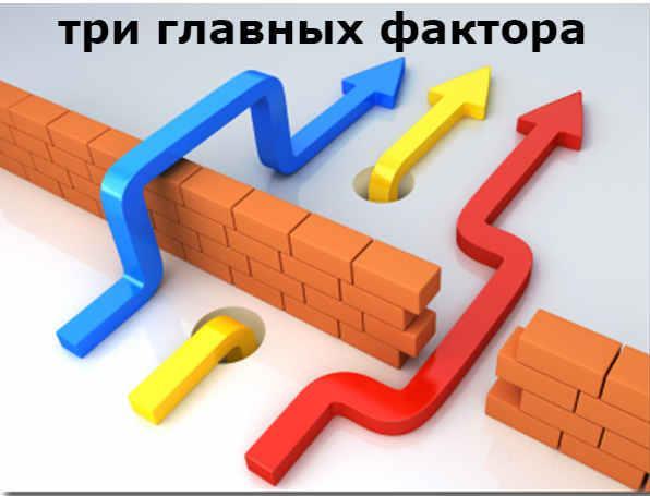три_главных_фактора