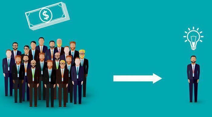 понятие коллективного инвестирования