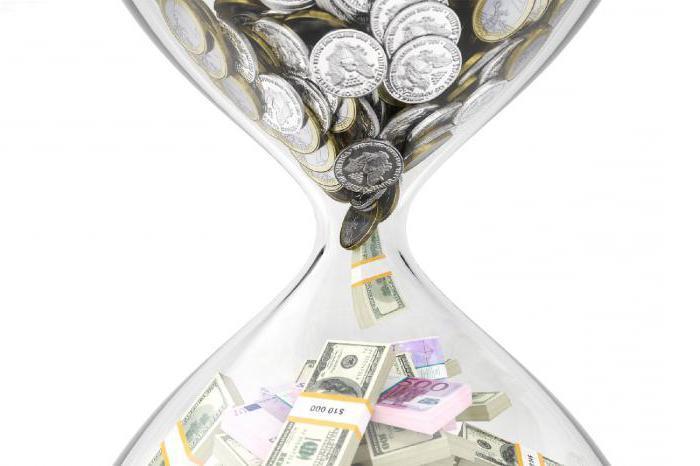 фонды коллективного инвестирования
