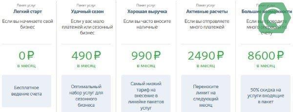 тарифы на рко для ип