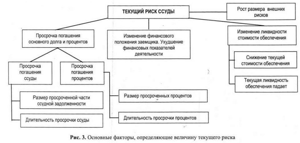 Влияние экстенсивных и интенсивных факторов на объем производства