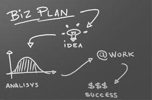 Особенности резюме бизнес-плана в различных сферах (кафе, завод, автомойка, магазин и др.)