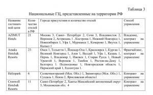 3. Гуров, Пахомова_04 — копия