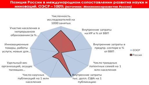 Описание: http://www.alleuropa.ru/fileserver/2012/71/z-liderz-5.jpg