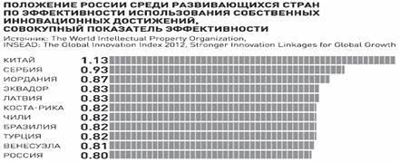 Описание: http://www.alleuropa.ru/fileserver/2012/71/z-liderz-4.jpg