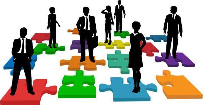 человеческие ресурсы и персонал