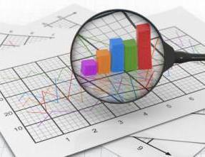 Учет доходов и расходов организации