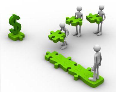 Учет прочих доходов и расходов