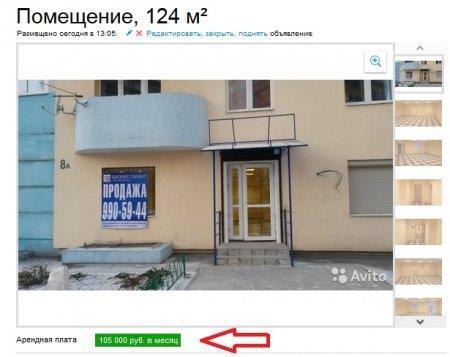 Бизнес на сдаче помещений и квартир в аренду