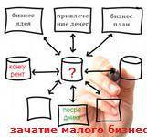 зачатие_малого_бизнеса