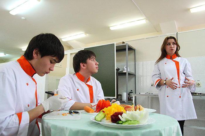 казанский колледж малого бизнеса и предпринимательства специальности