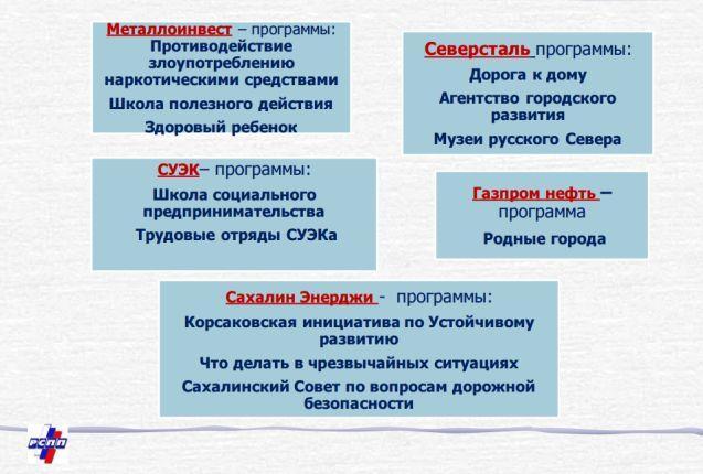 Фрагмент презентации Елены Феоктистовой