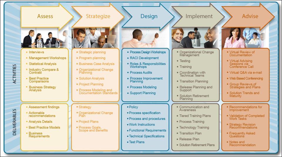 requirement_management