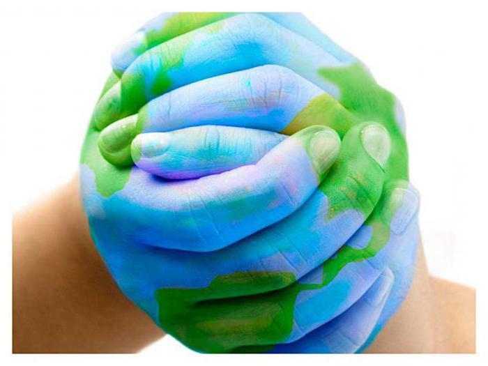 этика и социальная ответственность бизнеса
