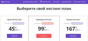 Сервисные сайты как онлайн бизнес