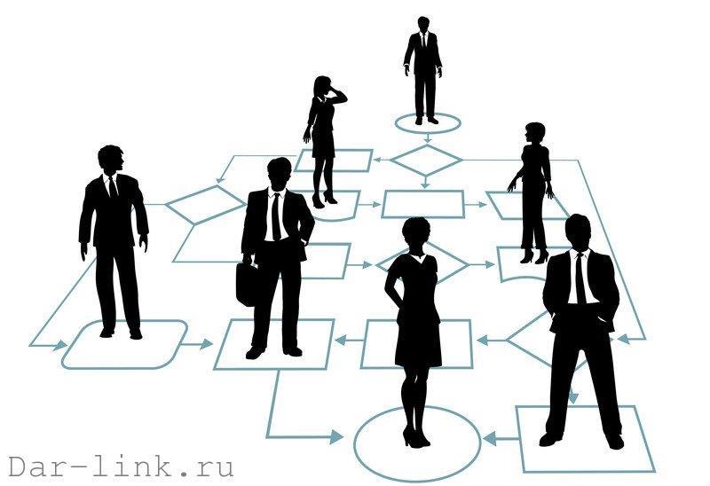 Примеры бизнес-процессов на предприятии