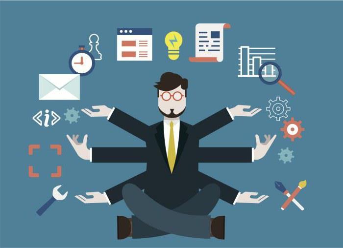 финансовые ресурсы бизнеса