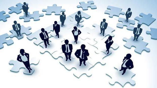источники ресурсов бизнеса
