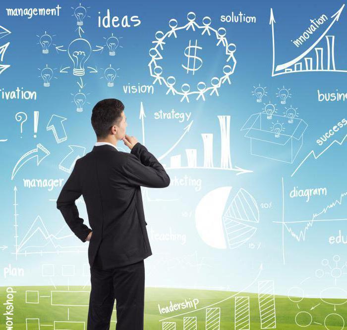информационные ресурсы бизнеса