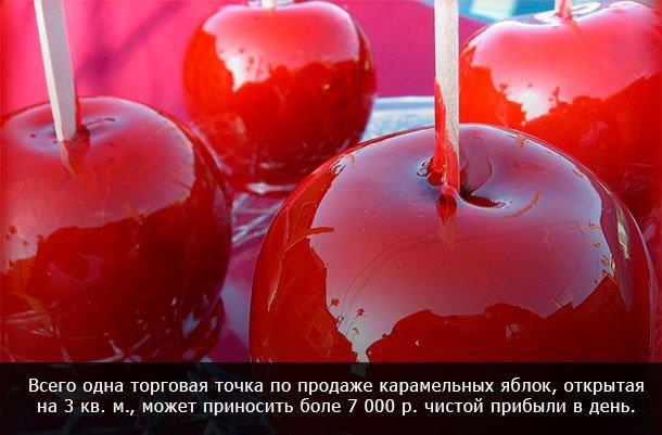 Яблоки в карамели - вкусный бизнес для начинающих