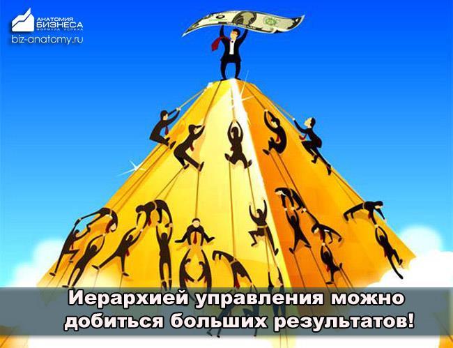 urovni-upravleniya-v-menedzhmente-11