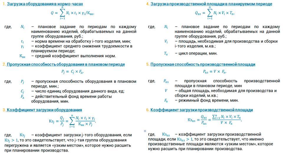формулы расчетов для подготовки узких мест в планировании