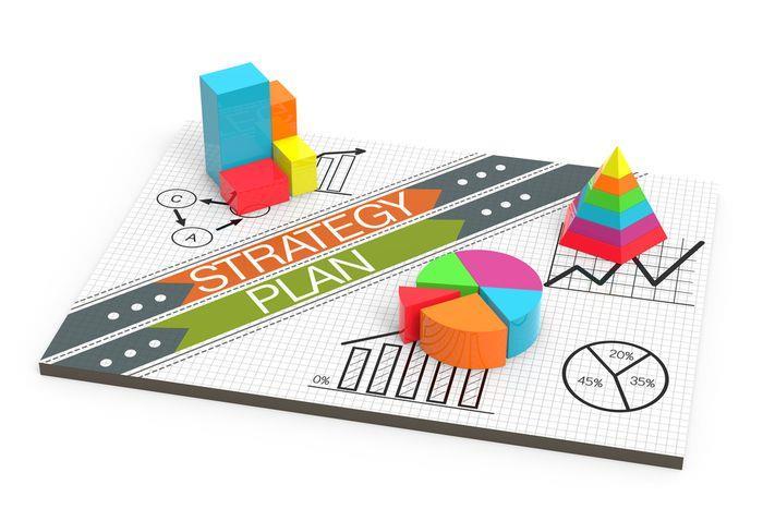 Содержание маркетинговой стратегии