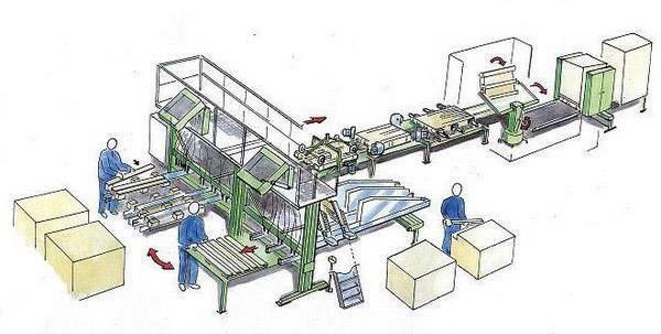 Оборудование для изготовления поддонов