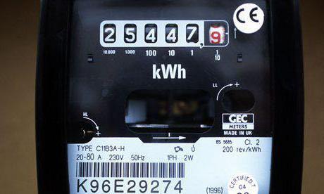 показания приборов учета электроэнергии