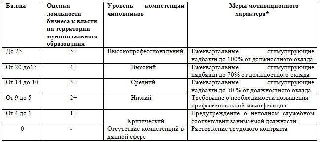 Солодилова_5_3_14