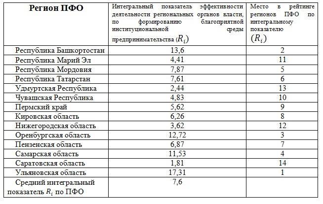Солодилова_2_3_14