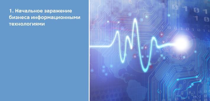 Информационные технологии в бизнес процессах