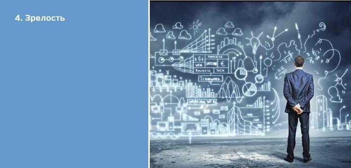 Интеграция ИТ и бизнес-процессов