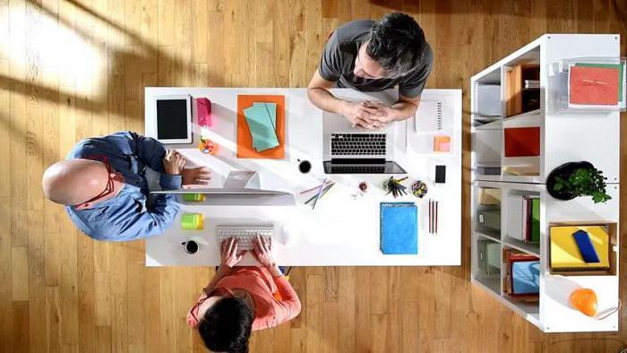 бизнес план рекламного агентства