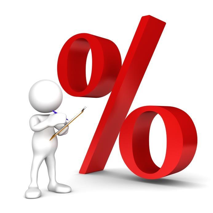 Косвенные налоги налог на прибыль