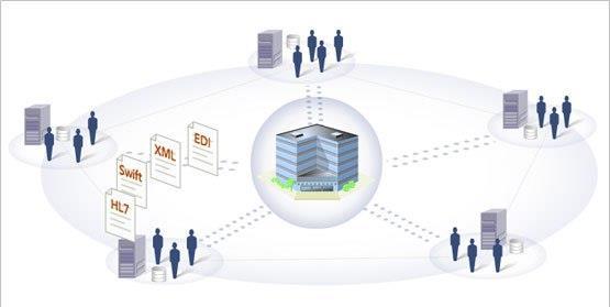 Сектор business-to-business (B2B)