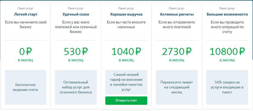 Выбрать тариф для открытия счета в Сбербанке