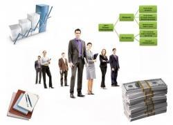 формы организации бизнеса