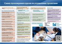 project-management-s