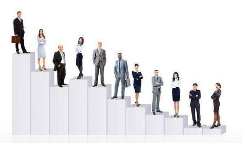современный рынок труда