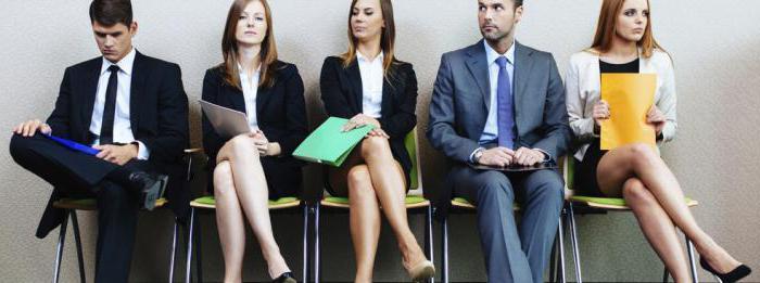 занятость и рынок труда